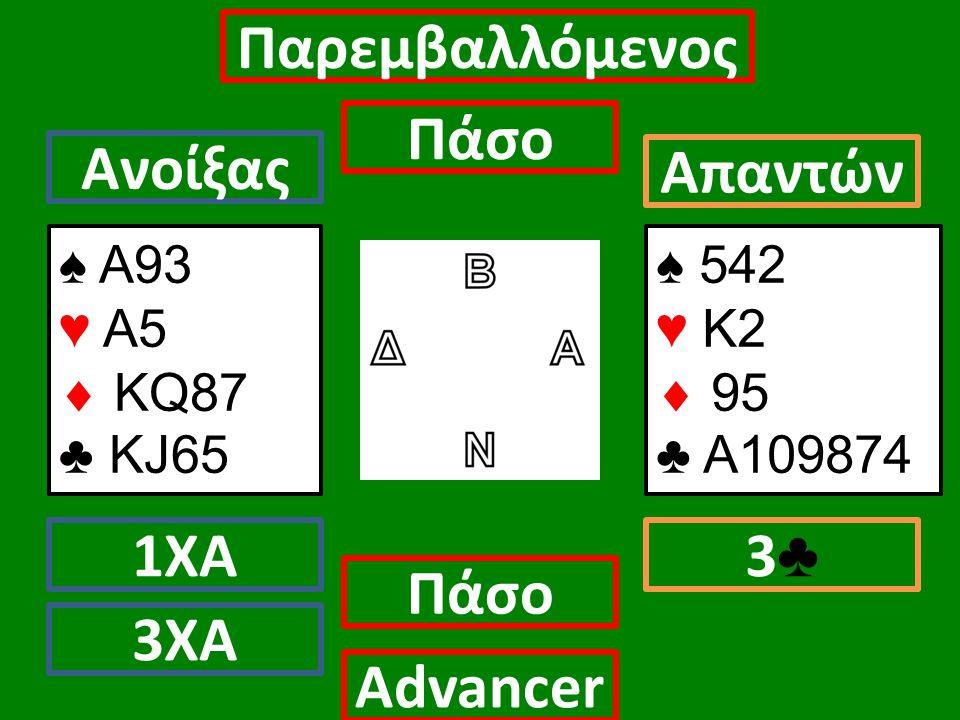 ♠ Α93 ♥ Α5  ΚQ87 ♣ KJ65 Ανοίξας 1ΧΑ Παρεμβαλλόμενος Πάσο Απαντών 3♣3♣ Αdvancer ♠ 542 ♥ Κ2  95 ♣ Α109874 Πάσο 3ΧΑ