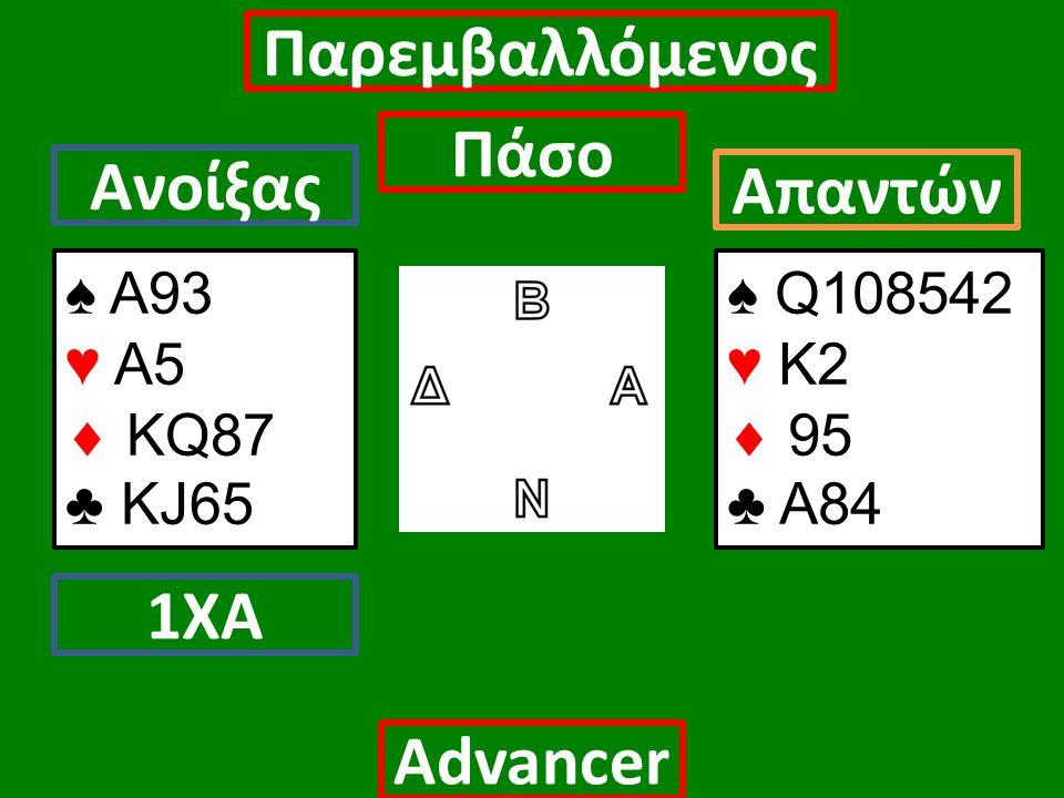 ♠ Α93 ♥ Α5  ΚQ87 ♣ KJ65 Ανοίξας 1ΧΑ Απαντών Αdvancer Παρεμβαλλόμενος Πάσο ♠ Q108542 ♥ Κ2  95 ♣ Α84