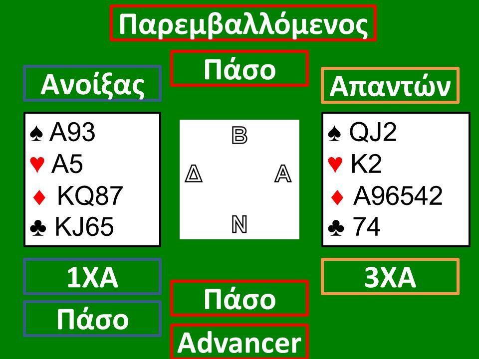 ♠ Α93 ♥ Α5  ΚQ87 ♣ KJ65 Ανοίξας 1ΧΑ Παρεμβαλλόμενος Πάσο Απαντών 3XA Αdvancer ♠ QJ2 ♥ Κ2  Α96542 ♣ 74 Πάσο