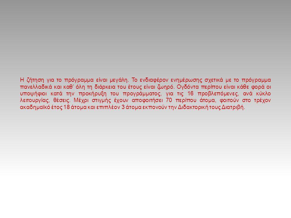 Διδακτορικές Διατριβές που εκπονούνται στο πλαίσιο του ΔΠΜΣ: