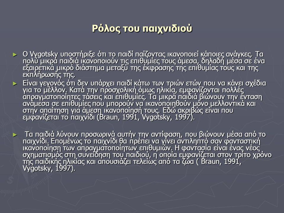 Ρόλος του παιχνιδιού ► O Vygotsky υποστήριξε ότι το παιδί παίζοντας ικανοποιεί κάποιες ανάγκες. Τα πολύ μικρά παιδιά ικανοποιούν τις επιθυμίες τους άμ