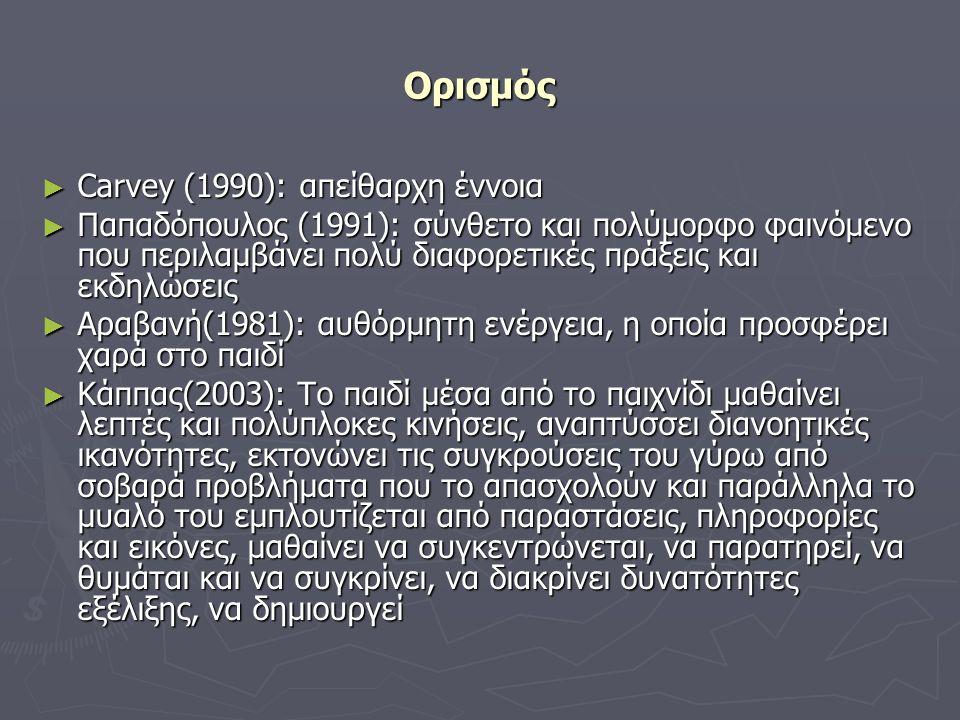 Ταξινόμηση παιχνιδιών Το παιχνίδι, όπως προαναφέρθηκε μπορεί να έχει και ποικίλες μορφές και να εκδηλώνεται με πολλούς τρόπους, (Zigler, Singer, Bishop, 2004; Terpstra, 2002; Coplan, Rubin 1998) όπως: ► Μοναχικό, όταν το παιδί παίζει μόνο του.