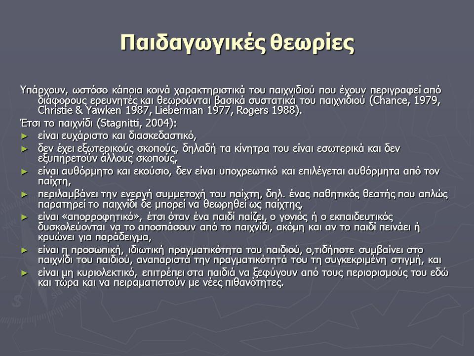 Ρόλος του παιχνιδιού ► O Vygotsky υποστήριξε ότι το παιδί παίζοντας ικανοποιεί κάποιες ανάγκες.