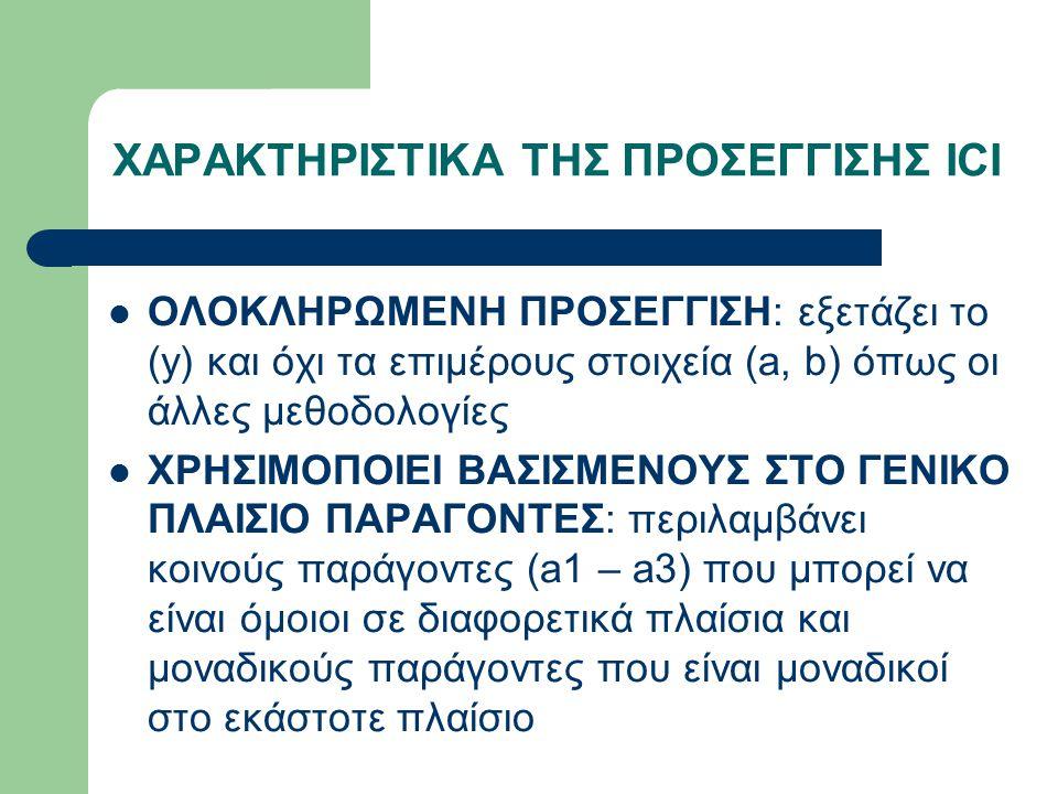 ΧΑΡΑΚΤΗΡΙΣΤΙΚΑ ΤΗΣ ΠΡΟΣΕΓΓΙΣΗΣ ICI ΟΛΟΚΛΗΡΩΜΕΝΗ ΠΡΟΣΕΓΓΙΣΗ: εξετάζει το (y) και όχι τα επιμέρους στοιχεία (a, b) όπως οι άλλες μεθοδολογίες ΧΡΗΣΙΜΟΠΟΙ