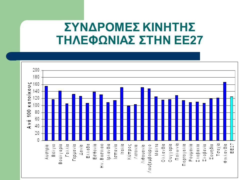 ΣΥΝΔΡΟΜΕΣ ΚΙΝΗΤΗΣ ΤΗΛΕΦΩΝΙΑΣ ΣΤΗΝ ΕΕ27
