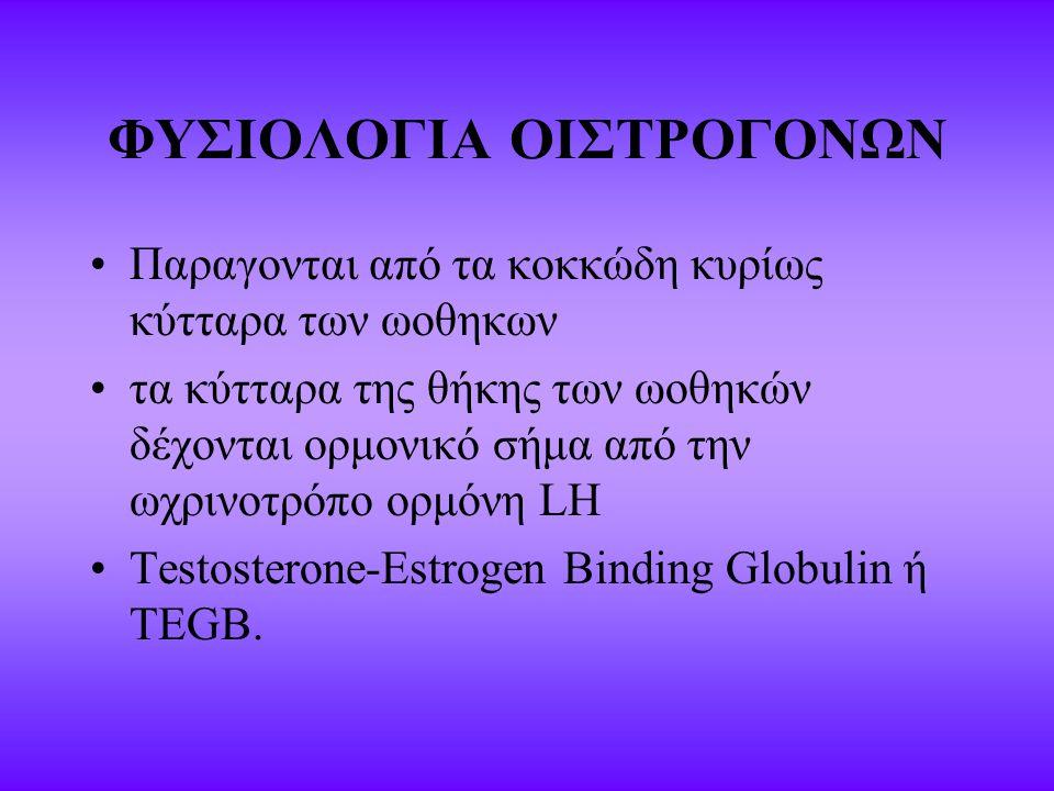 μετατροπη της τεστοστερονης,με τη βοηθεια του ενζυμου αρωματαση που εδρευει σε διαφορους ιστους όπως είναι ο λιπωδης εμπλεκονται ενεργα στη διαδικασια της υπερπλασιας του προστατη δημιουργια της γυναικομαστιας π.χ.