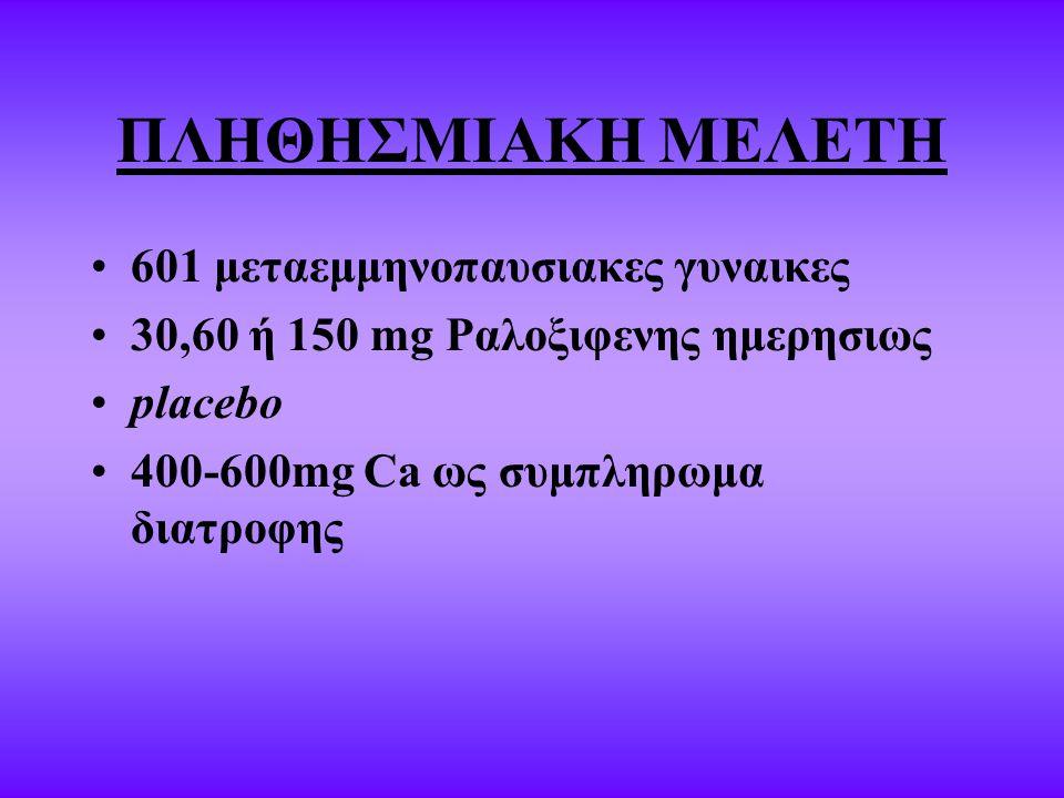 ΠΛΗΘΗΣΜΙΑΚΗ ΜΕΛΕΤΗ 601 μεταεμμηνοπαυσιακες γυναικες 30,60 ή 150 mg Ραλοξιφενης ημερησιως placebo 400-600mg Ca ως συμπληρωμα διατροφης