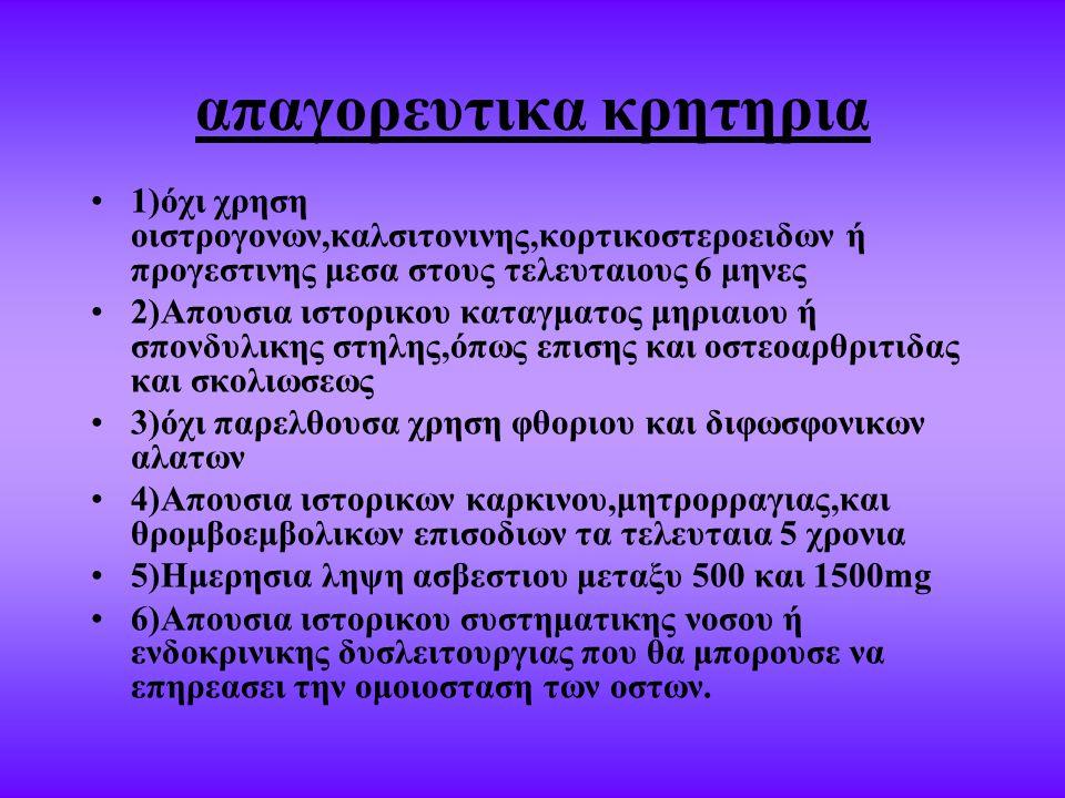απαγορευτικα κρητηρια 1)όχι χρηση οιστρογονων,καλσιτονινης,κορτικοστεροειδων ή προγεστινης μεσα στους τελευταιους 6 μηνες 2)Απουσια ιστορικου καταγματος μηριαιου ή σπονδυλικης στηλης,όπως επισης και οστεοαρθριτιδας και σκολιωσεως 3)όχι παρελθουσα χρηση φθοριου και διφωσφονικων αλατων 4)Απουσια ιστορικων καρκινου,μητρορραγιας,και θρομβοεμβολικων επισοδιων τα τελευταια 5 χρονια 5)Ημερησια ληψη ασβεστιου μεταξυ 500 και 1500mg 6)Απουσια ιστορικου συστηματικης νοσου ή ενδοκρινικης δυσλειτουργιας που θα μπορουσε να επηρεασει την ομοιοσταση των οστων.