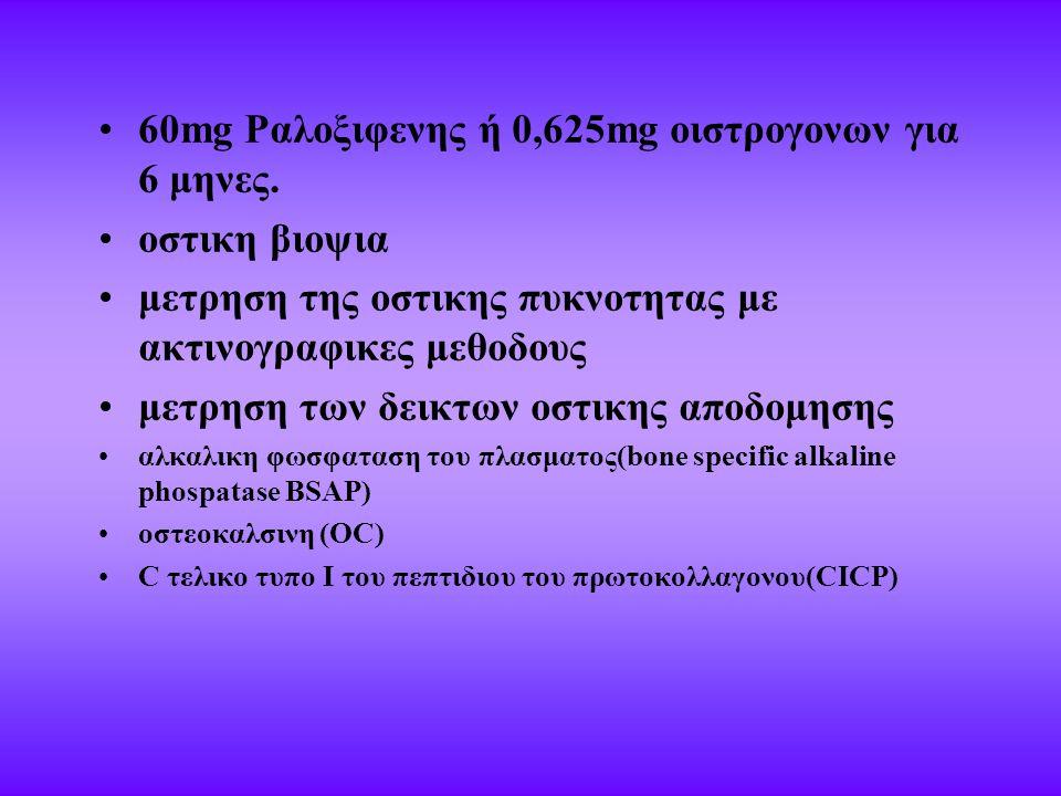 60mg Ραλοξιφενης ή 0,625mg οιστρογονων για 6 μηνες.