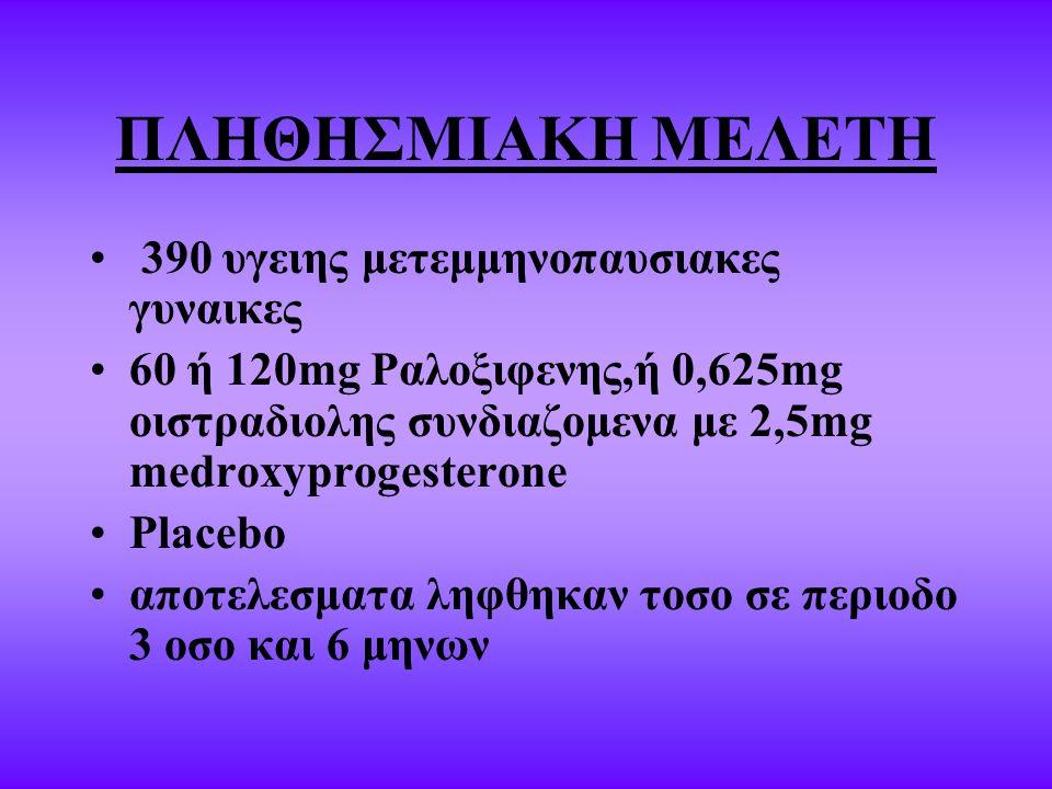 ΠΛΗΘΗΣΜΙΑΚΗ ΜΕΛΕΤΗ 390 υγειης μετεμμηνοπαυσιακες γυναικες 60 ή 120mg Ραλοξιφενης,ή 0,625mg οιστραδιολης συνδιαζομενα με 2,5mg medroxyprogesterone Placebo αποτελεσματα ληφθηκαν τοσο σε περιοδο 3 οσο και 6 μηνων