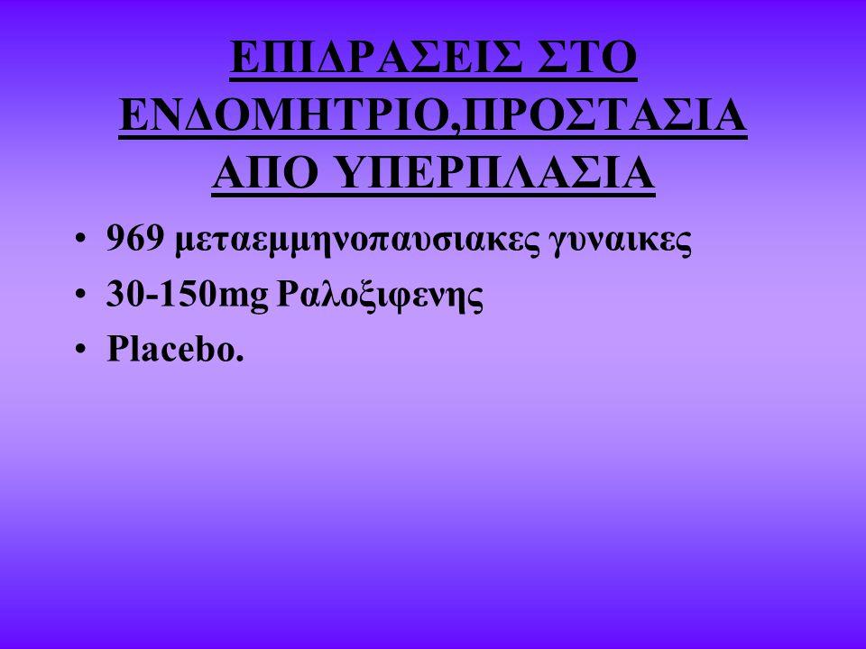 ΕΠΙΔΡΑΣΕΙΣ ΣΤΟ ΕΝΔΟΜΗΤΡΙΟ,ΠΡΟΣΤΑΣΙΑ ΑΠΟ ΥΠΕΡΠΛΑΣΙΑ 969 μεταεμμηνοπαυσιακες γυναικες 30-150mg Ραλοξιφενης Placebo.