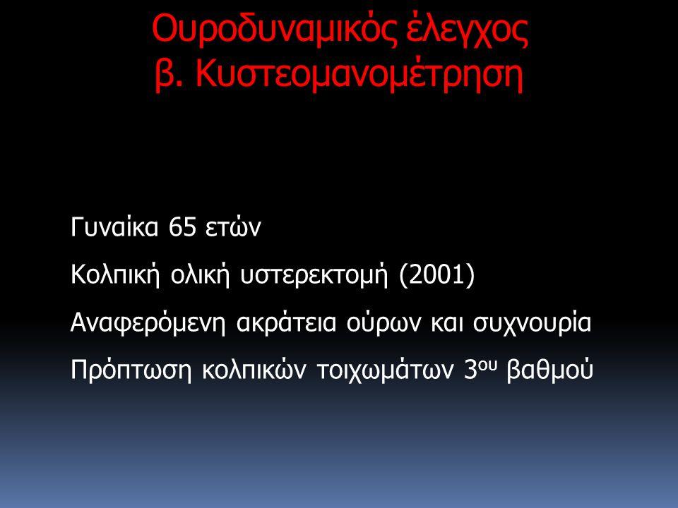 Γυναίκα 65 ετών Κολπική ολική υστερεκτομή (2001) Αναφερόμενη ακράτεια ούρων και συχνουρία Πρόπτωση κoλπικών τοιχωμάτων 3 ου βαθμού Ουροδυναμικός έλεγχ
