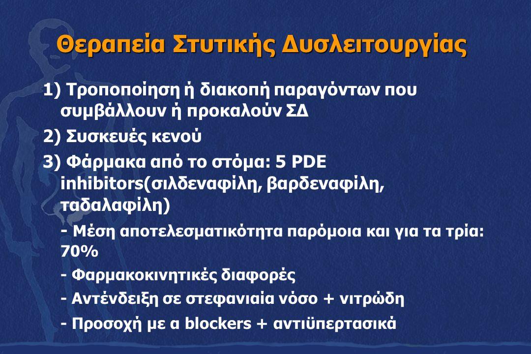 Θεραπεία Στυτικής Δυσλειτουργίας 1) Τροποποίηση ή διακοπή παραγόντων που συμβάλλουν ή προκαλούν ΣΔ 2) Συσκευές κενού 3) Φάρμακα από το στόμα: 5 ΡDE in