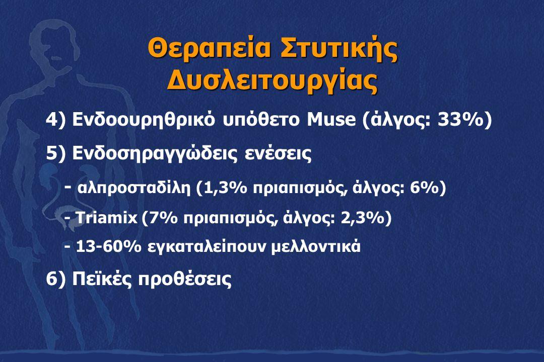Θεραπεία Στυτικής Δυσλειτουργίας 4) Ενδοουρηθρικό υπόθετο Muse (άλγος: 33%) 5) Ενδοσηραγγώδεις ενέσεις - αλπροσταδίλη (1,3% πριαπισμός, άλγος: 6%) - T