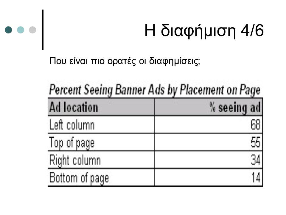 Η διαφήμιση 4/6 Που είναι πιο ορατές οι διαφημίσεις;