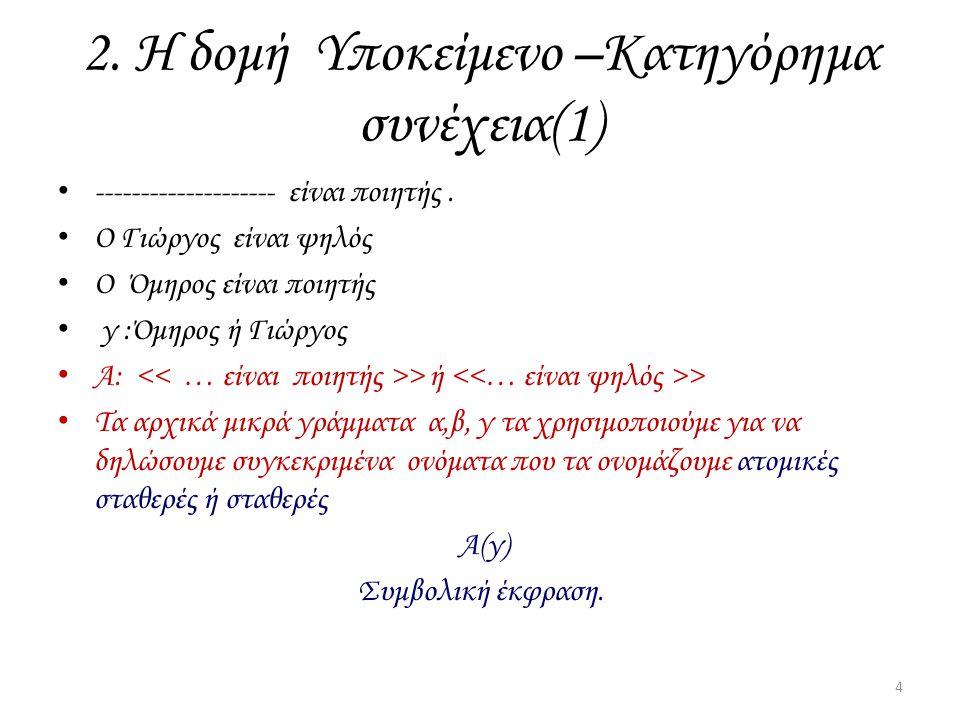 2. Η δομή Υποκείμενο –Κατηγόρημα συνέχεια(1) -------------------- είναι ποιητής. Ο Γιώργος είναι ψηλός Ο Όμηρος είναι ποιητής γ :Όμηρος ή Γιώργος Α: >