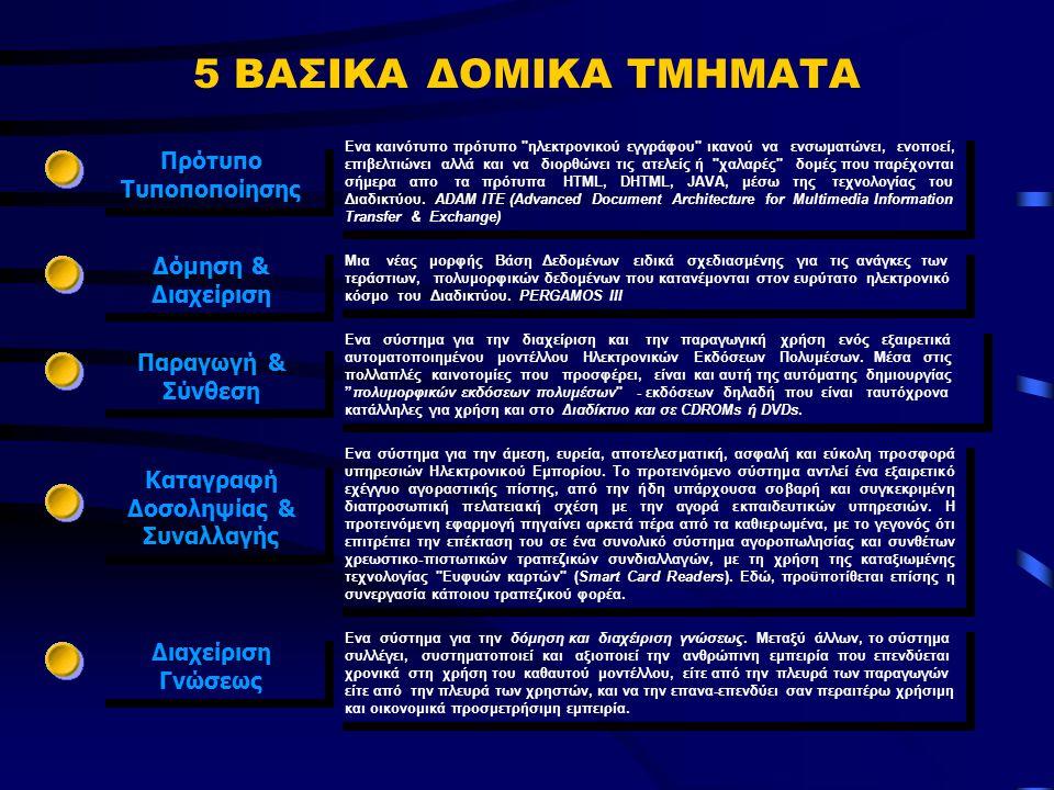 5 ΒΑΣΙΚΑ ΔΟΜΙΚΑ ΤΜΗΜΑΤΑ Ενα καινότυπο πρότυπο ηλεκτρονικού εγγράφου ικανού να ενσωματώνει, ενοποεί, επιβελτιώνει αλλά και να διορθώνει τις ατελείς ή χαλαρές δομές που παρέχονται σήμερα απο τα πρότυπα HTML, DHTML, JAVA, μέσω της τεχνολογίας του Διαδικτύου.