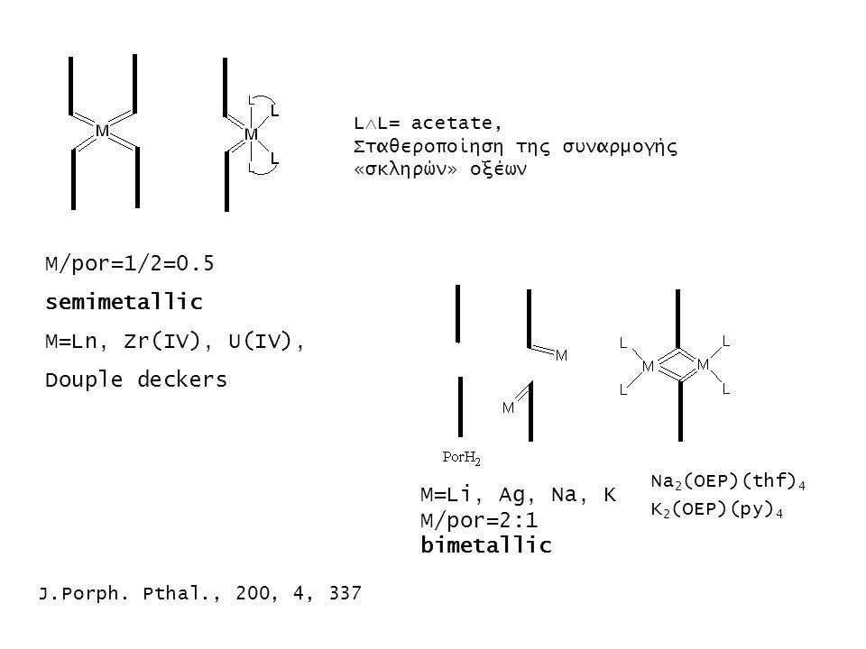 Μ=Li, Ag, Na, K M/por=2:1 bimetallic M/por=1/2=0.5 semimetallic M=Ln, Zr(IV), U(IV), Douple deckers L  L= acetate, Σταθεροποίηση της συναρμογής «σκλη