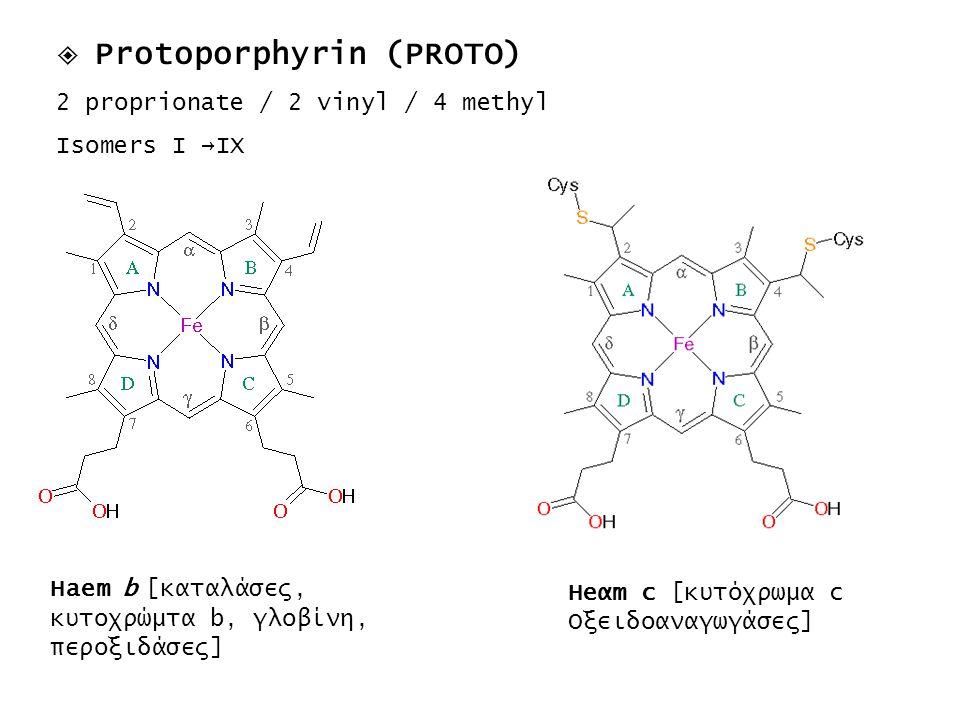Χημικοί μετασχηματισμοί σε φυσικές και συνθετικές πορφυρίνες οδηγούν σε σχηματισμό ενός μεγάλου αριθμού ενώσεων,πολλές από τις οποίες χρησιμοποιούνται ως μοντέλα ενζυμικών συστημάτων Πυρηνόφιλη –ηλεκτρονιόφιλη υποκατάσταση (σε meso κυρίως θέσεις σε πορφυρίνες καιχλωρίνες) 1974 G.