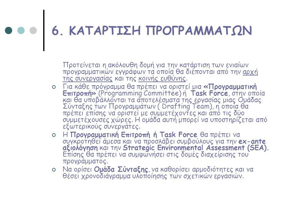 6. ΚΑΤΑΡΤΙΣΗ ΠΡΟΓΡΑΜΜΑΤΩΝ Προτείνεται η ακόλουθη δομή για την κατάρτιση των ενιαίων προγραμματικών εγγράφων τα οποία θα διέπονται από την αρχή της συν