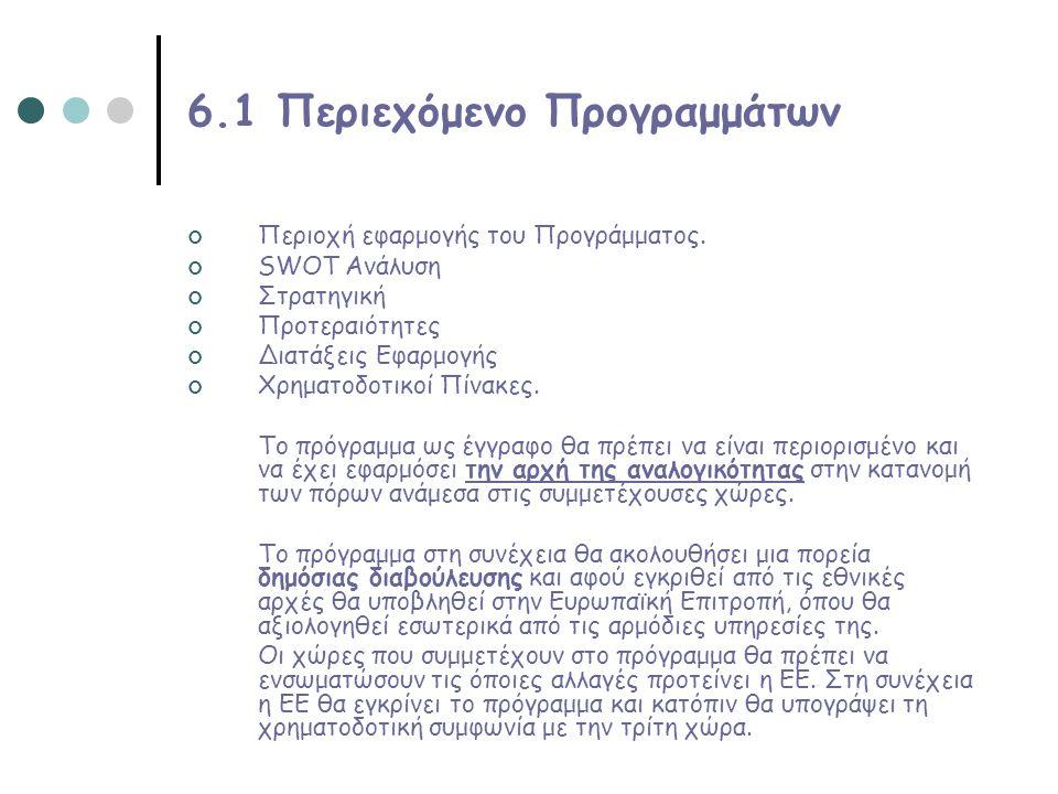 6.1 Περιεχόμενο Προγραμμάτων Περιοχή εφαρμογής του Προγράμματος. SWOT Ανάλυση Στρατηγική Προτεραιότητες Διατάξεις Εφαρμογής Χρηματοδοτικοί Πίνακες. Το