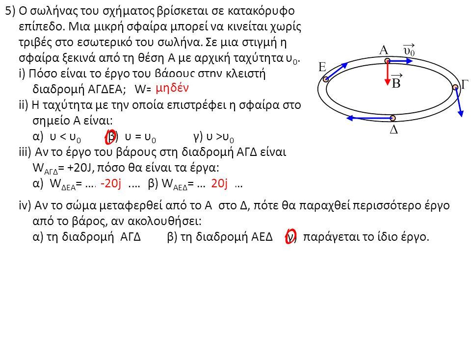6) Ένα μικρό σώμα μάζας m βρίσκεται στο σημείο Α σε ύψος h.