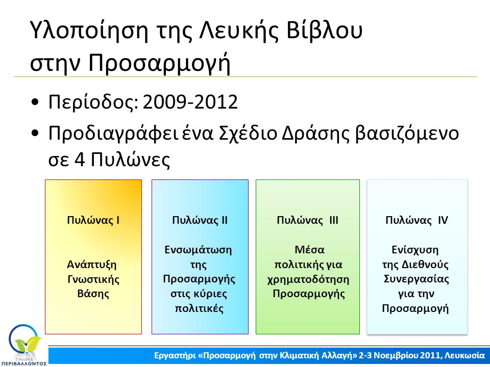 Υλοποίηση της Λευκής Βίβλου στην Προσαρμογή Περίοδος: 2009-2012 Προδιαγράφει ένα Σχέδιο Δράσης βασιζόμενο σε 4 Πυλώνες Εργαστήρι «Προσαρμογή στην Κλιμ
