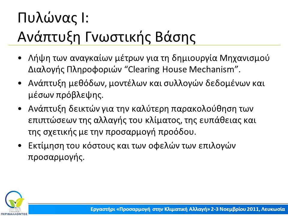 """Πυλώνας Ι: Ανάπτυξη Γνωστικής Βάσης Λήψη των αναγκαίων μέτρων για τη δημιουργία Μηχανισμού Διαλογής Πληροφοριών """"Clearing House Mechanism"""". Ανάπτυξη μ"""