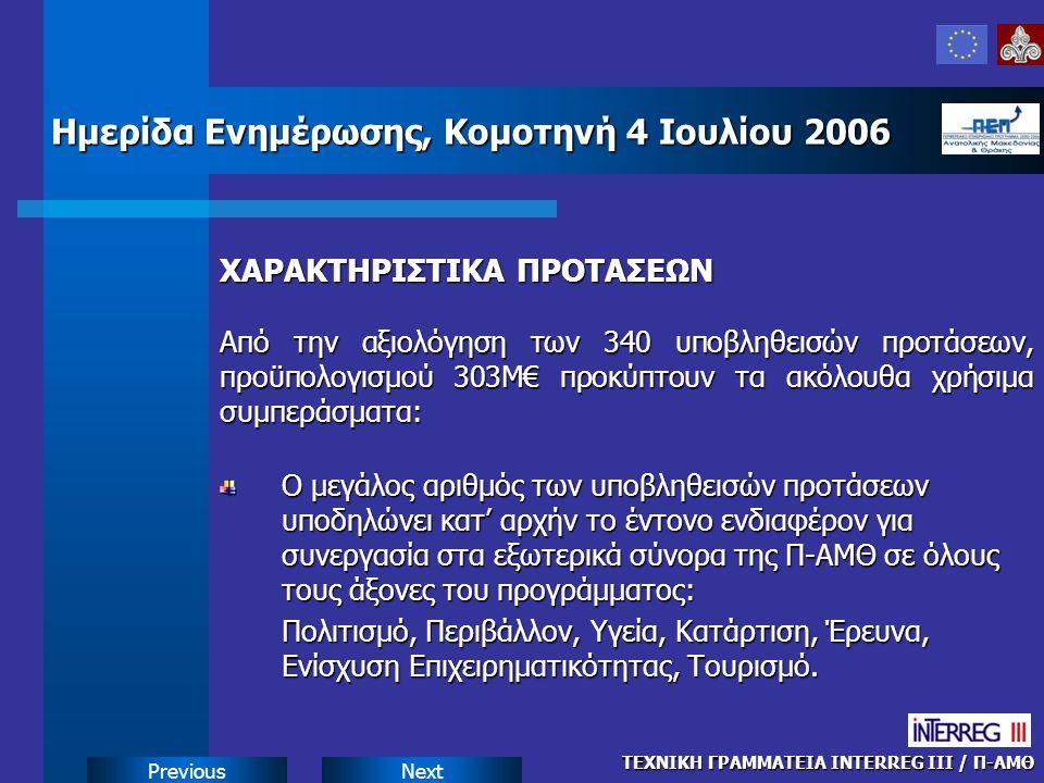NextPrevious ΧΑΡΑΚΤΗΡΙΣΤΙΚΑ ΠΡΟΤΑΣΕΩΝ Από την αξιολόγηση των 340 υποβληθεισών προτάσεων, προϋπολογισμού 303Μ€ προκύπτουν τα ακόλουθα χρήσιμα συμπεράσμ