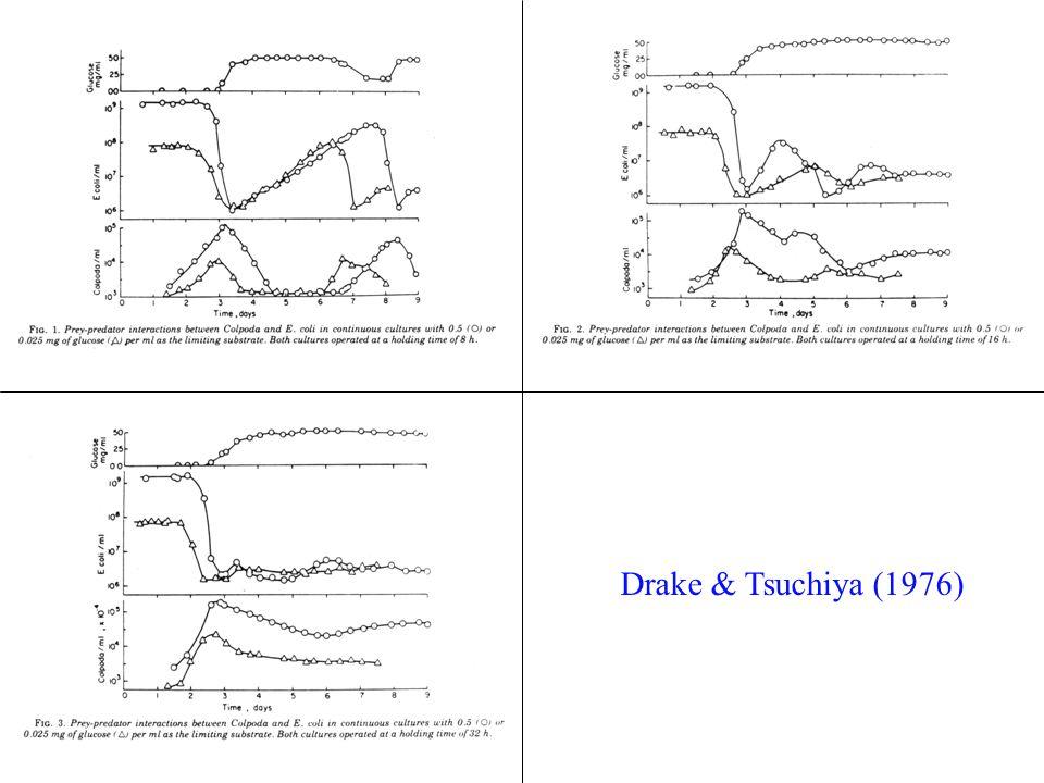 Drake & Tsuchiya (1976)