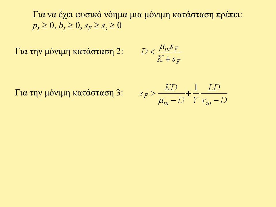 Για να έχει φυσικό νόημα μια μόνιμη κατάσταση πρέπει: p s  0, b s  0, s F  s s  0 Για την μόνιμη κατάσταση 2: Για την μόνιμη κατάσταση 3: