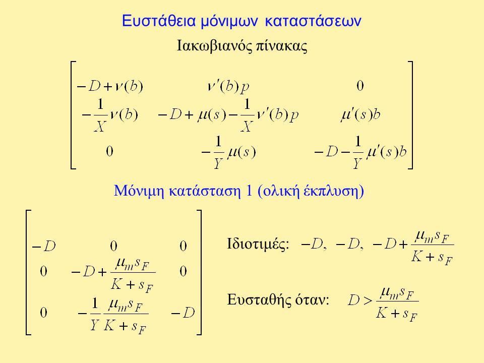 ΜΟΝΤΕΛΟ ΠΟΛΛΑΠΛΟΥ ΚΟΡΕΣΜΟΥ [Jost et al. (1973)] Μοντέλο MonodΜοντέλο πολλαπλού κορεσμού