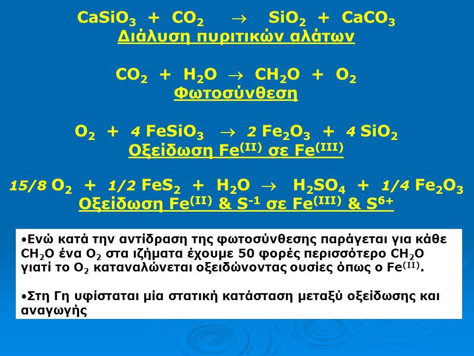 Δ) Νερό λίμνης σε μεγάλο βάθος με τα εξής χαρακτηριστικά: [SO 4 2- ] = 10 -3 M, [H 2 S] = 10 -6 M, pH = 6 Το δυναμικό οξειδοαναγωγής μπορούμε να το υπολογίσουμε μέσω της χημικής ισορροπίας: SO 4 2- + 10 H + + 8 e -  H 2 S (aq) + 4 H 2 O Όπου log K = 41,0 pE = 1/8 (41,0 – 10 pH - p SO 4 2- + p H 2 S ) και pE = -2 ή E H = -0,12 V