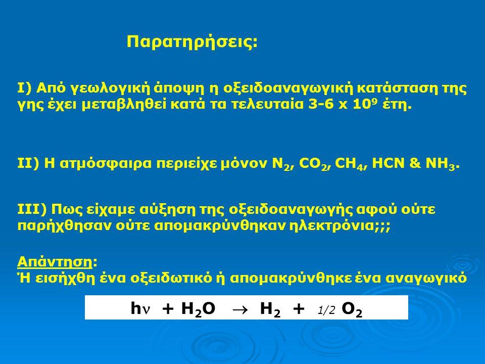 Ο μεταλλικός σίδηρος μπορεί να υπάρξει στα φυσικά ύδατα; Fe 2+ + 2 e -  Fe pE o = -7,45 pE= -7,45 + 0,5 log[Fe 2+ ] αν [Fe 2+ ]=1,0 x 10 -5 M pE= -7,45 – 0,5 log 1,0 x 10 -5 = -9,95 pE < pE H 2 O (pE=-7.0).
