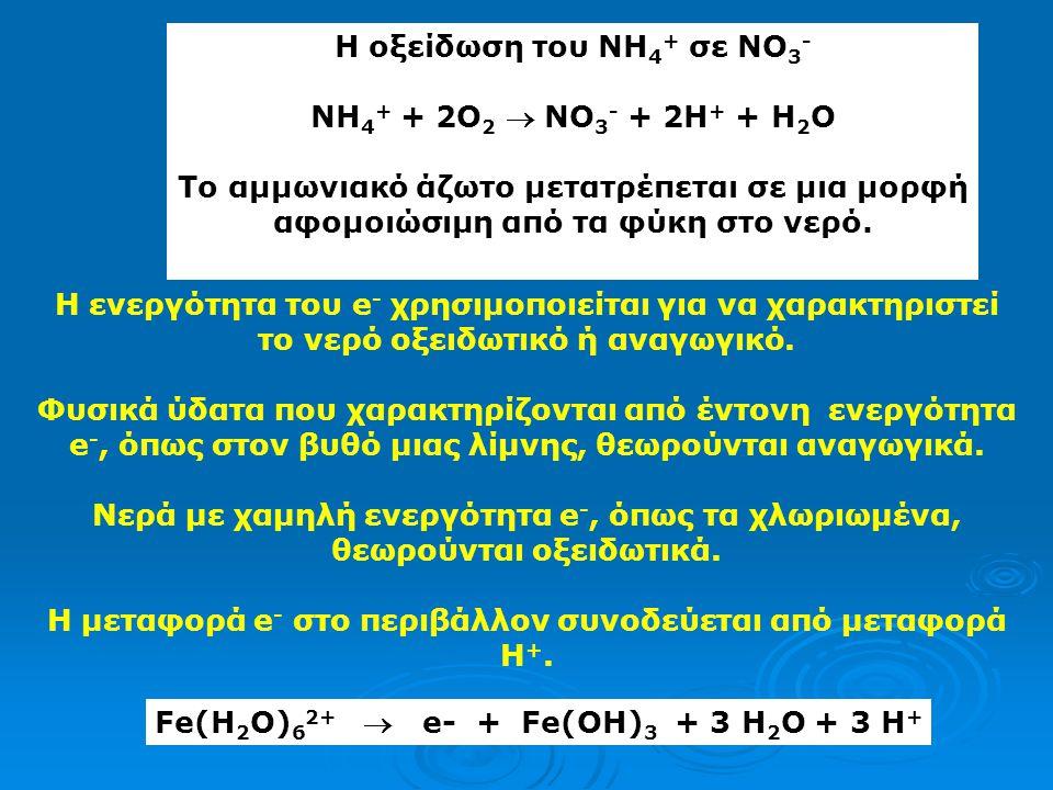 Το Διάγραμμα pH – pE για το νερό Με διάφορες προσθήκες ουσιών το νερό μπορεί να έχει τιμές pE πιο αρνητικές ή πιο θετικές από το αναγωγικό ή το οξειδωτικό του όριο (πχ.
