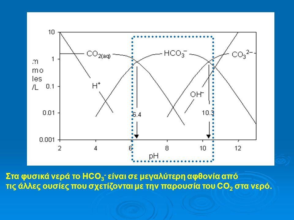 Στα φυσικά νερά το ΗCΟ 3 - είναι σε μεγαλύτερη αφθονία από τις άλλες ουσίες που σχετίζονται με την παρουσία του CO 2 στα νερό.