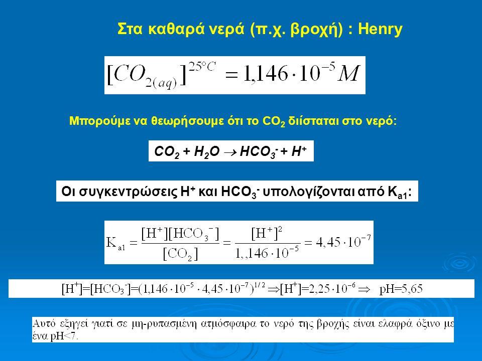 Στα καθαρά νερά (π.χ. βροχή) : Henry Μπορούμε να θεωρήσουμε ότι το CΟ 2 διίσταται στο νερό: CO 2 + H 2 O  HCO 3 - + H + Oι συγκεντρώσεις Η + και HCO