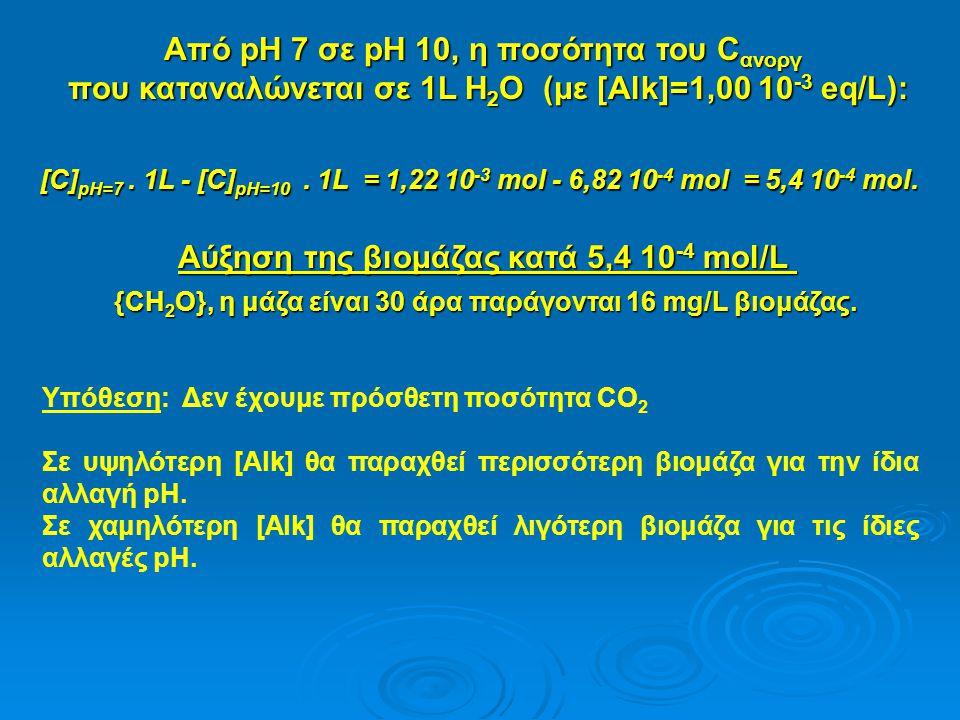 Από pH 7 σε pH 10, η ποσότητα του C ανοργ που καταναλώνεται σε 1L Η 2 Ο (με [Alk]=1,00 10 -3 eq/L): [C] pH=7. 1L - [C] pH=10. 1L = 1,22 10 -3 mol - 6,