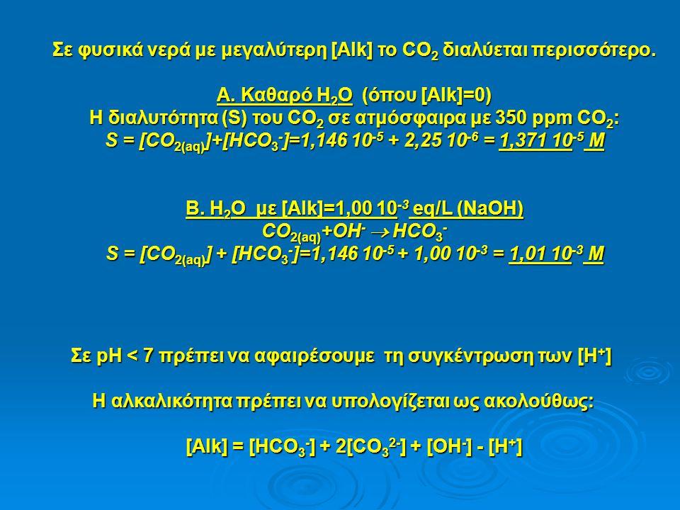 Σε φυσικά νερά με μεγαλύτερη [Alk] το CO 2 διαλύεται περισσότερο. Α. Καθαρό Η 2 Ο (όπου [Alk]=0) H διαλυτότητα (S) του CO 2 σε ατμόσφαιρα με 350 ppm C
