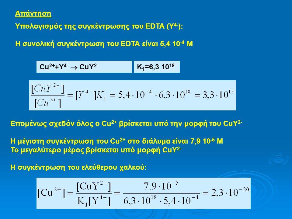 Απάντηση Υπολογισμός της συγκέντρωσης του EDTA (Y 4- ): H συνολική συγκέντρωση του EDTA είναι 5,4 10 -4 Μ Cu 2+ +Y 4-  CuY 2- K 1 =6,3 10 18 Επομένως σχεδόν όλος ο Cu 2+ βρίσκεται υπό την μορφή του CuY 2- Η μέγιστη συγκέντρωση του Cu 2+ στο διάλυμα είναι 7,9 10 -5 Μ Το μεγαλύτερο μέρος βρίσκεται υπό μορφή CuY 2- Η συγκέντρωση του ελεύθερου χαλκού: