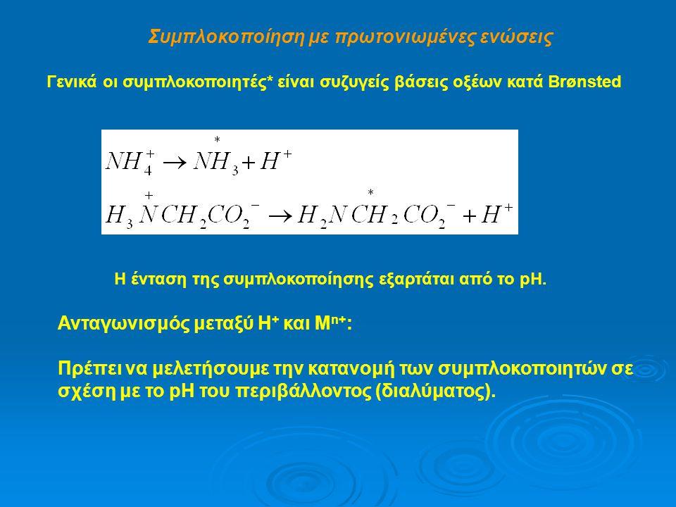 Συμπλοκοποίηση με πρωτονιωμένες ενώσεις Γενικά οι συμπλοκοποιητές* είναι συζυγείς βάσεις οξέων κατά Brønsted H ένταση της συμπλοκοποίησης εξαρτάται από το pH.