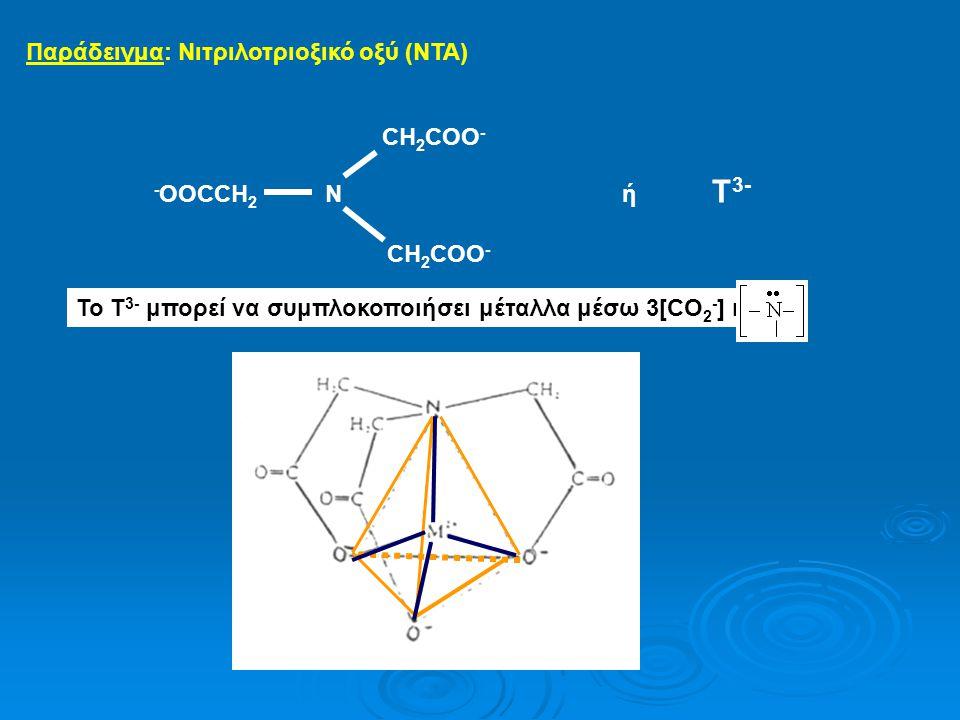 Παράδειγμα: Νιτριλοτριοξικό οξύ (NTA) CH 2 COO - - OOCCH 2 N ή Τ 3- CH 2 COO - To T 3- μπορεί να συμπλοκοποιήσει μέταλλα μέσω 3[CO 2 - ] και 1
