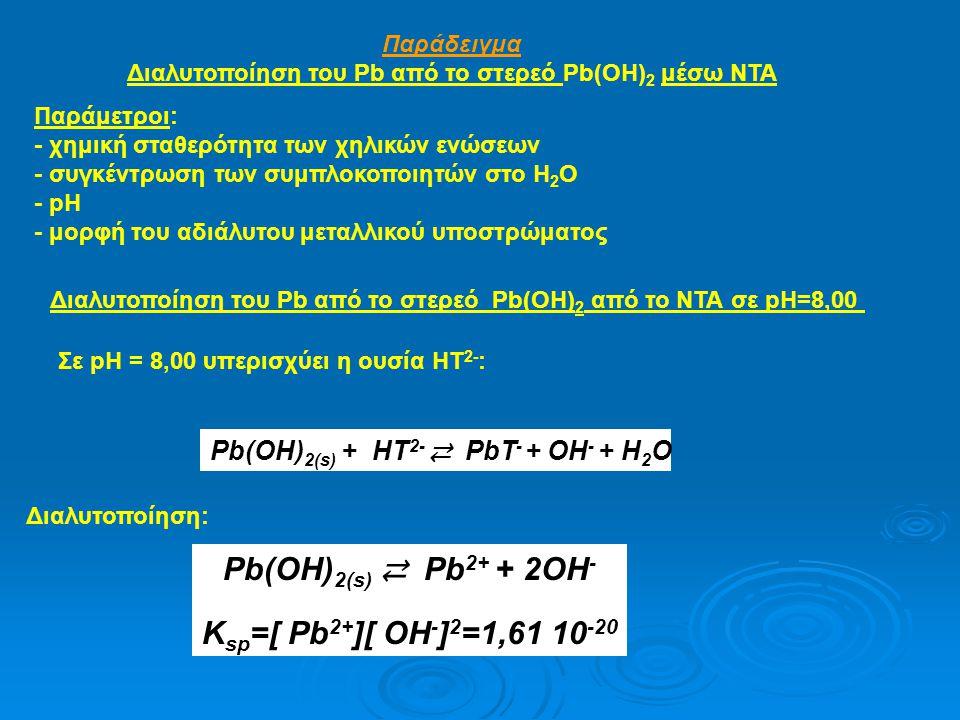 Παράδειγμα Διαλυτοποίηση του Pb από το στερεό Pb(OH) 2 μέσω ΝΤΑ Παράμετροι: - χημική σταθερότητα των χηλικών ενώσεων - συγκέντρωση των συμπλοκοποιητών στο Η 2 Ο - pH - μορφή του αδιάλυτου μεταλλικού υποστρώματος Διαλυτοποίηση του Pb από το στερεό Pb(OH) 2 από το ΝΤΑ σε pH=8,00 Σε pH = 8,00 υπερισχύει η ουσία ΗΤ 2- : Pb(OH) 2(s) + HT 2- ⇄ PbT - + OH - + Η 2 Ο Pb(OH) 2(s) ⇄ Pb 2+ + 2OH - K sp =[ Pb 2+ ][ OH - ] 2 =1,61 10 -20 Διαλυτοποίηση: