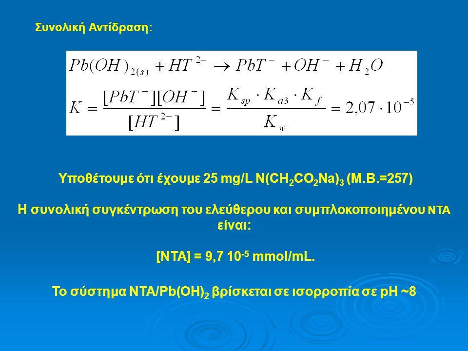 Συνολική Αντίδραση: Υποθέτουμε ότι έχουμε 25 mg/L N(CH 2 CO 2 Na) 3 (Μ.Β.=257) Η συνολική συγκέντρωση του ελεύθερου και συμπλοκοποιημένου ΝΤΑ είναι: [