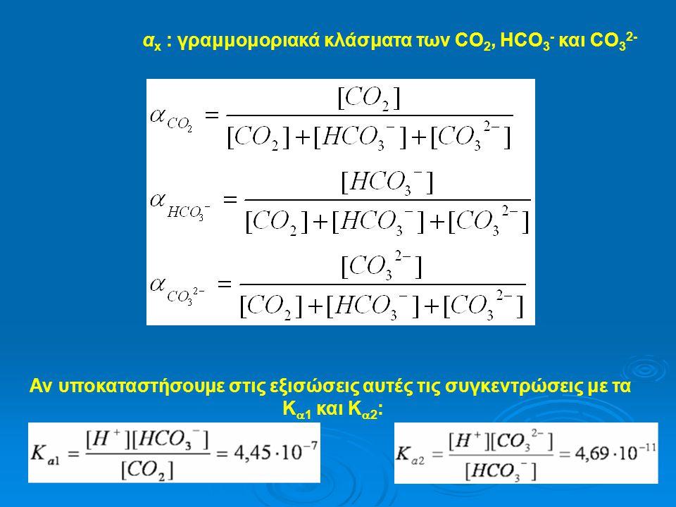 α x : γραμμομοριακά κλάσματα των CO 2, HCO 3 - και CO 3 2- Αν υποκαταστήσουμε στις εξισώσεις αυτές τις συγκεντρώσεις με τα K  1 και K  2 :