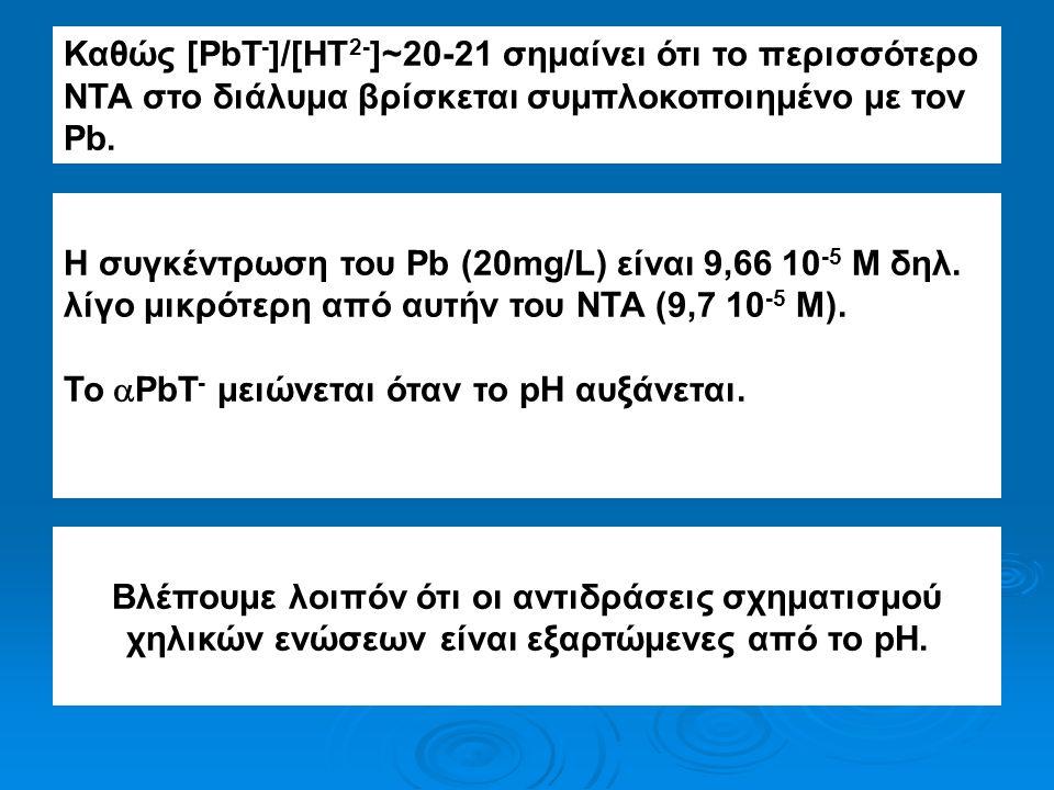 Καθώς [PbT - ]/[HT 2- ]~20-21 σημαίνει ότι το περισσότερο ΝΤΑ στο διάλυμα βρίσκεται συμπλοκοποιημένο με τον Pb. Η συγκέντρωση του Pb (20mg/L) είναι 9,