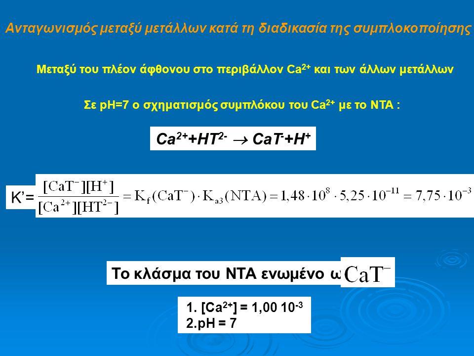 Ανταγωνισμός μεταξύ μετάλλων κατά τη διαδικασία της συμπλοκοποίησης Μεταξύ του πλέον άφθονου στο περιβάλλον Ca 2+ και των άλλων μετάλλων Σε pH=7 ο σχηματισμός συμπλόκου του Ca 2+ με το NTA : Ca 2+ +HT 2-  CaT - +H + K'= Το κλάσμα του ΝΤΑ ενωμένο ως 1.