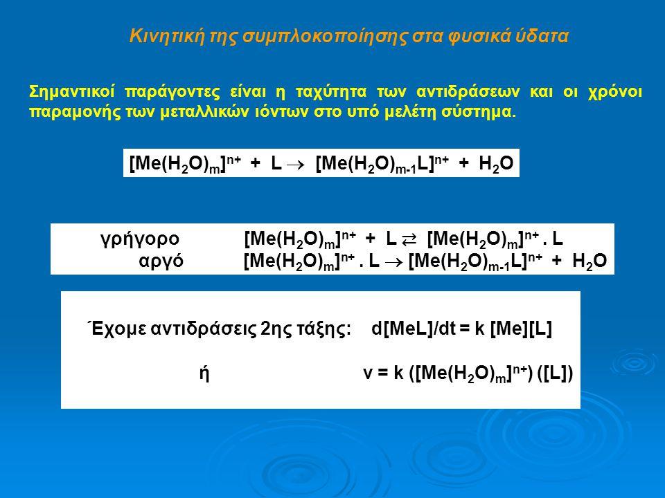 Κινητική της συμπλοκοποίησης στα φυσικά ύδατα Σημαντικοί παράγοντες είναι η ταχύτητα των αντιδράσεων και οι χρόνοι παραμονής των μεταλλικών ιόντων στο υπό μελέτη σύστημα.