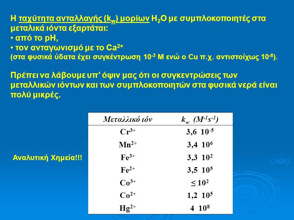 Η ταχύτητα ανταλλαγής (k w ) μορίων H 2 O με συμπλοκοποιητές στα μεταλικά ιόντα εξαρτάται: από το pH, τον ανταγωνισμό με το Ca 2+ (στα φυσικά ύδατα έχ