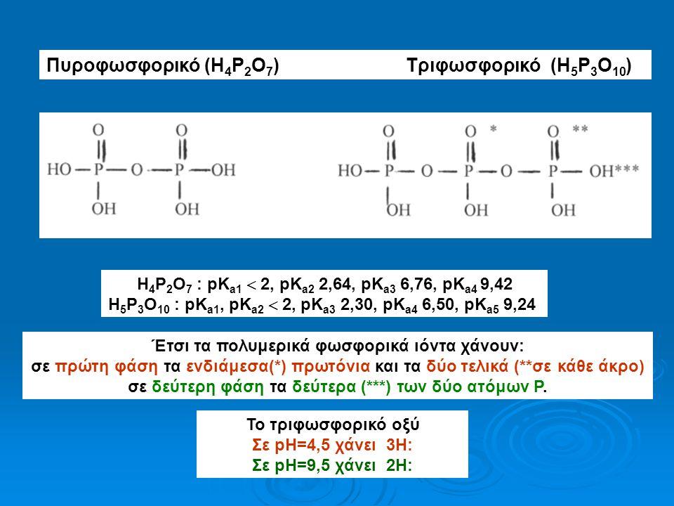 Πυροφωσφορικό (H 4 P 2 O 7 ) Τριφωσφορικό (H 5 P 3 O 10 ) H 4 P 2 O 7 : pK a1  2, pK a2 2,64, pK a3 6,76, pK a4 9,42 H 5 P 3 O 10 : pK a1, pK a2  2, pK a3 2,30, pK a4 6,50, pK a5 9,24 Έτσι τα πολυμερικά φωσφορικά ιόντα χάνουν: σε πρώτη φάση τα ενδιάμεσα(*) πρωτόνια και τα δύο τελικά (**σε κάθε άκρο) σε δεύτερη φάση τα δεύτερα (***) των δύο ατόμων P.